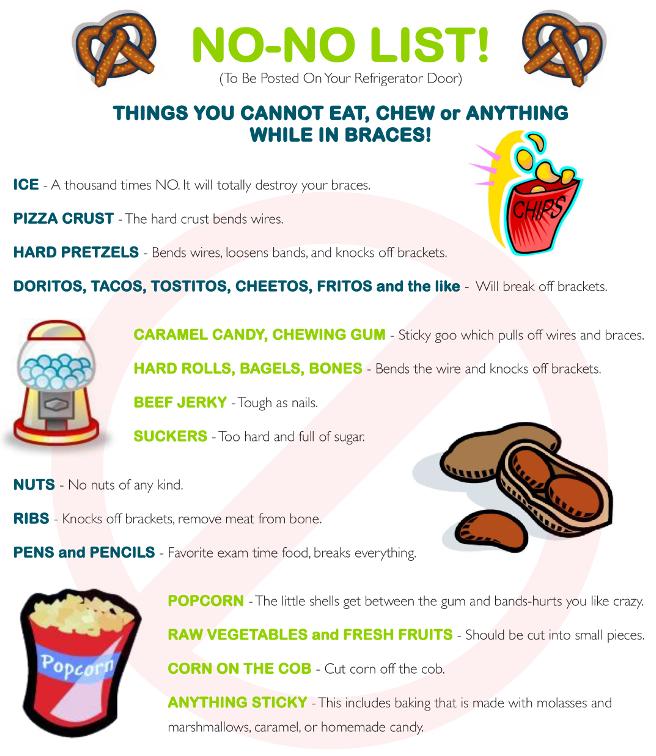 No-No Food List