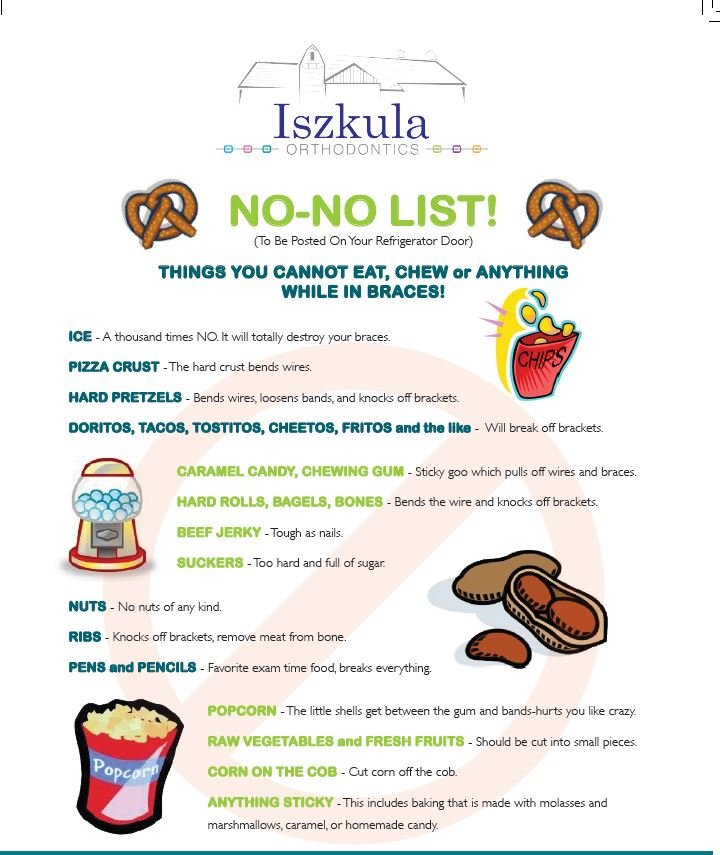 We are serious About Banned Foods List